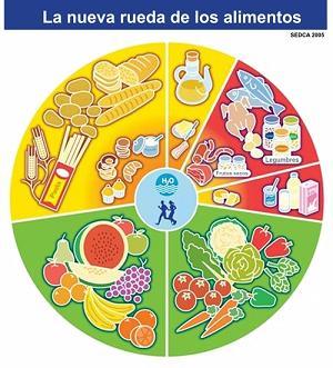 k alimentos debo comer para bajar de peso